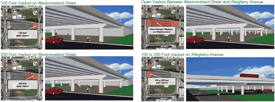 AFC viaduct options